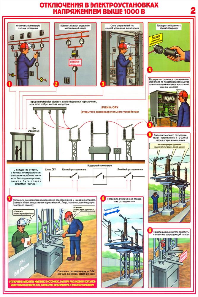 Меры электробезопасности на предприятии электробезопасность это бжд